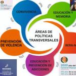 Logo del grupo Políticas TRANSVERSALES